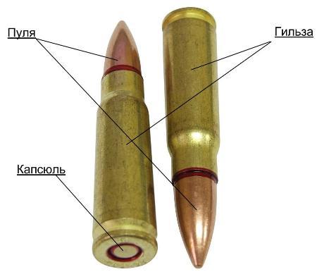 Пуля Скачать - фото 5